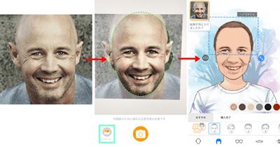 写真・画像から似顔絵作成