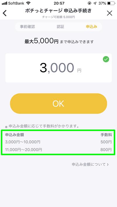 バンドルカード 手数料
