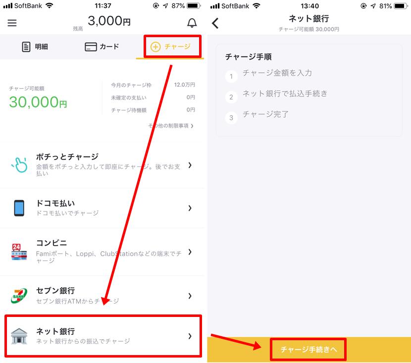 バンドルカード チャージ方法 ネット銀行1