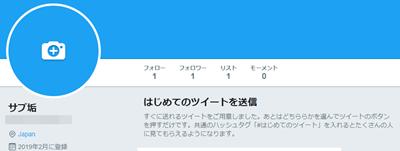 Twitterの利用頻度